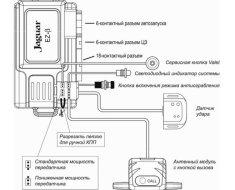 Обзор автомобильной сигнализации Jaguar Ягуар инструкция по эксплуатации