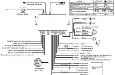 сигнализация томагавк х3 инструкция по установке
