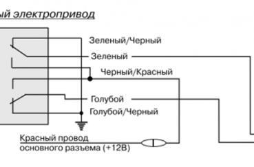 Автосигнализация CENMAX: модели, характеристики, отзывы, инструкция по установке и эксплуатации