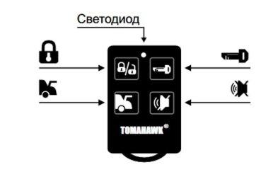 Сигнализация Tomahawk 9010 инструкция Томагавк 9010