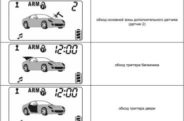 Как запустить автозапуск на сигнализации аллигатор