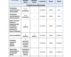 opera-snimok_[year]-03-20_052425_store.starline.ru-3365