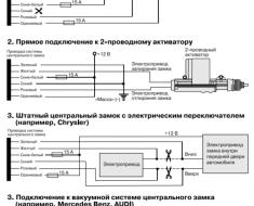 автосигнализация davinci hlcd9 инструкция