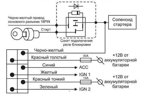 87911a4s 960 3482 - Схема подключения автозапуск томагавк ваз 2112