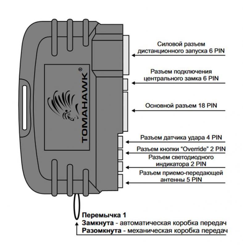 Сигнализация tomahawk 9010 инструкция