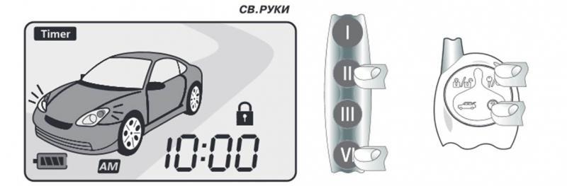 Как завести машину с автозапуска шерхан 5
